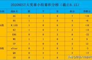 NEST小组赛晋级形势:KZ、EDG二选一,情久濒临淘汰
