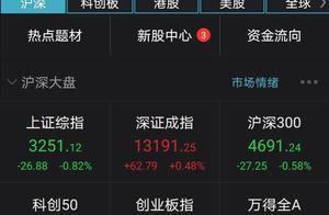 A股全天震荡沪指跌0.82% 充电桩板块表现强势