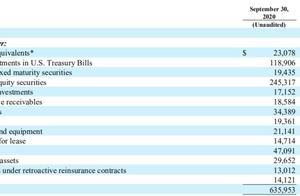 苹果再为巴菲特贡献200亿美元浮盈,伯克希尔持股集中度提升
