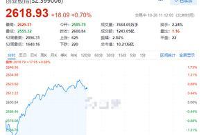 10月26日股市午评——两市低开高走,通光转债大涨100%