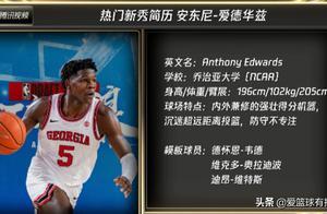 NBA2020选秀首轮30位新秀大名单出炉