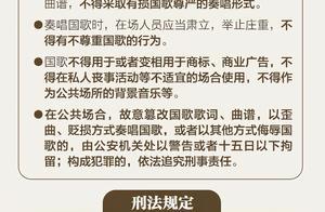 这些常识,每个中国人都应该知道!