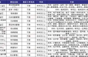2020下半年四川省考成绩明年1月查询,考多少分进面?