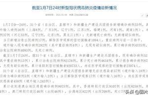 本土疫情:全国确诊+37河北+33