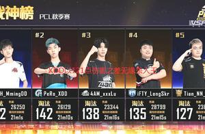 PCL秋季赛:4AM碾压夺冠军 XDD现场爆粗口无缘杀人王