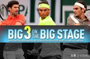 第23次,三巨头同时晋级大满贯八强!此前22次纳达尔拿到10冠