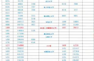 八省联考江苏考生最新数据