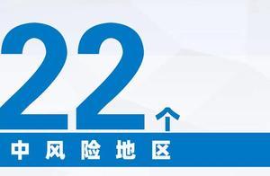 22个!全国疫情中风险地区汇总→