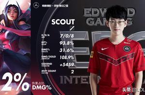 EDG取得连胜,王多多为双C吟诗,赢下比赛的电粉却很卑微