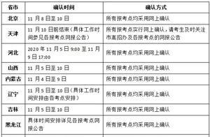 「中医考研」研招网最新通知合集,网上确认相关安排及注意