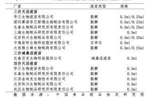 韩国疫苗风波死亡人数增至59人,涉事两款疫苗我国内地未上市