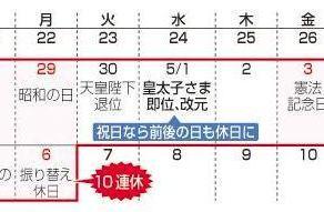 日本人不喜欢十连休?!这些事让他们超崩溃