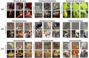 知道你的图片是如何被分类的吗?Google AI 告诉你