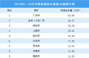 2019年1-10月全国快递业务量前50城排行榜:广州第一 金华(义乌)第二