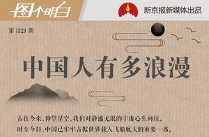 仰望星空,中国人给航天科技的起名浪漫极了