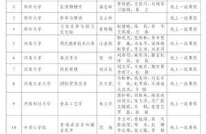河南省首批590门一流本科课程名单公布 有你母校的么