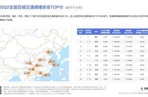 百度地图发布中国最新十大堵城:北上广深圳未进前三 重庆第一