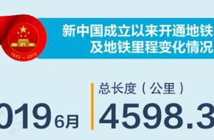2020年深圳4条地铁开通!光明、盐田、平湖、观澜终于通地铁了