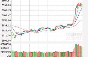 开盘:隔夜美股创两个月最大跌幅 A股沪指低开0.32%创业板指微涨