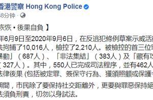 """香港警方发布:""""修例风波""""中已拘捕逾万人,687人被控暴动罪"""