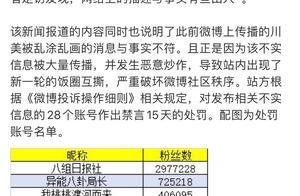 28个账号涉肖战粉丝川美事件被禁言!微博称乱涂与事实不符