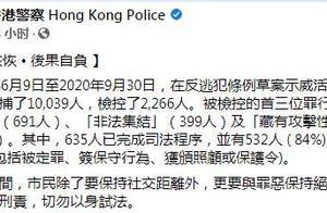 """港警通报:警方在""""修例风波""""中拘捕逾万人,其中2266人已被检控"""