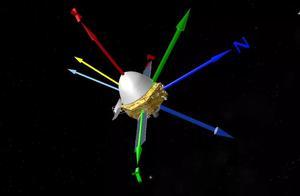 天问一号探测器完成深空机动,飞行里程突破2亿千米