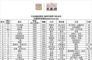 2020年胡润百富榜发布!中国首富还是马云!云南最有钱的是李晓明家族