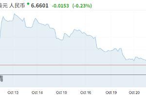 继续起舞!人民币升破6.65,创两年多新高