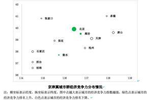 """2020中国城市竞争力报告:杭州、宁波、郑州上升最多,""""南强北弱""""格局更加强化"""