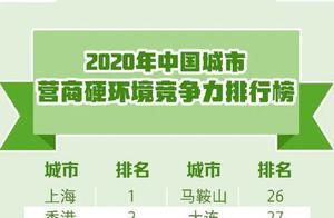 中国城市综合经济竞争力排名:青岛17、济南29