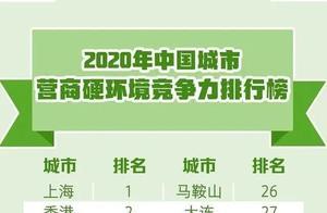 中国城市竞争力报告公布!深圳排名第一