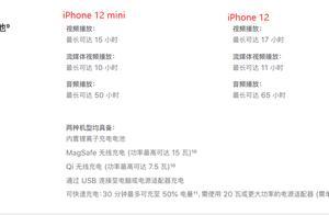 出门要带充电宝?上了5G的iPhone 12续航有点悬,苹果官方回应来了