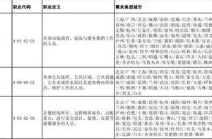 最紧缺职业发布!中小学教师首次进入榜单,这3个职业进入前十