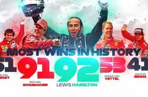 F1历史获胜次数榜:汉密尔顿力压舒马赫列第一 维特尔第三
