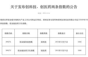 每经9点丨中国疾控中心原副主任:喀什疫情或与当地气温下降有一定关联;成都前三季度GDP12876.5亿元,同比增长2.6%