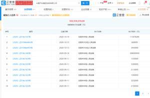 华晨集团10亿债券违约:当前18次列为被执行人,金额超5亿