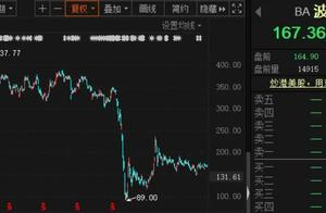 中国制裁多家美国对台军售企业,波音股价盘前一度跌超2%