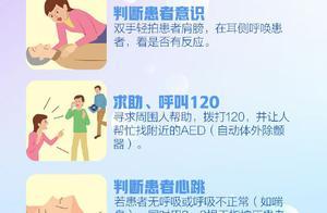 北京所有轨道交通车站将配置AED设备