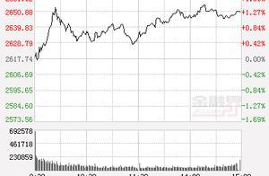 收评:午后A股回暖沪指微涨创业板指涨1.26% 北向资金出逃逾25亿元