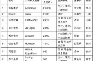 胡润百富:蚂蚁集团以2.1万亿价值成中国最值钱金融科技企业,陆金所、东方财富位居二三