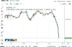 突发:市场爆发大行情!美股道指期货暴跌超600点、黄金最多狂泻超30美元、连续跌穿三大关口……