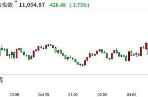 美股收盘:避险情绪升温 三大股指集体重挫逾3%