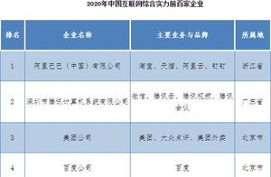 2020中国互联网百强名单:阿里、腾讯、美团分列前三
