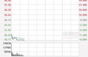伊利股份跌停成交额逾30亿元 消费股全线走弱