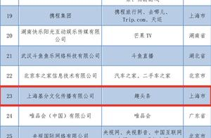 中国互联网协会发布百强报告,趣头条新晋入选