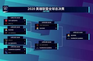 S10:《英雄联盟》全球总决赛 SN vs DWG首发名单