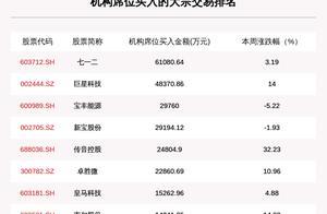 每经14点 | 钟南山:中国社区群防群控水平出色,不会再现几万人感染;注意防护!北京空气质量严重污染
