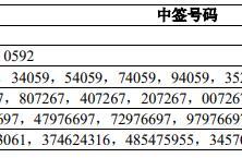 每经16点 | 刚刚!蚂蚁集团中签号码出来了,共70.17万个;恒大集团作价148.5亿转让广汇集团40.964%股权给申能集团