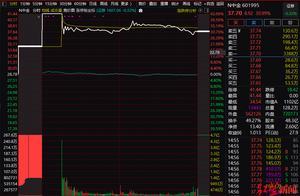 冰火两重天!中金大涨、中信建投闪崩、国联跌停……券商股们发生了啥